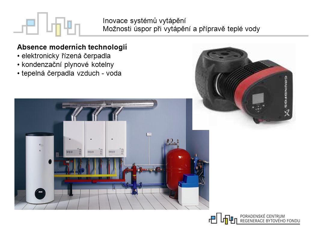 Inovace systémů vytápění Možnosti úspor při vytápění a přípravě teplé vody Absence moderních technologií elektronicky řízená čerpadla kondenzační plyn