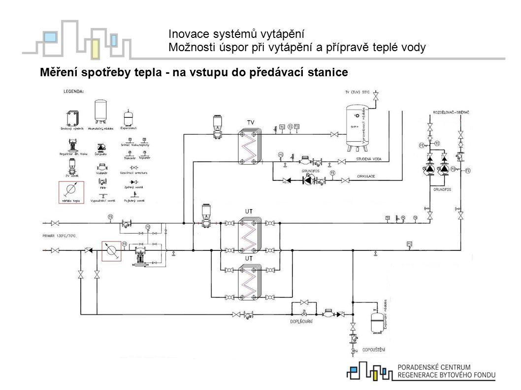 Inovace systémů vytápění Možnosti úspor při vytápění a přípravě teplé vody Měření spotřeby tepla - na vstupu do předávací stanice