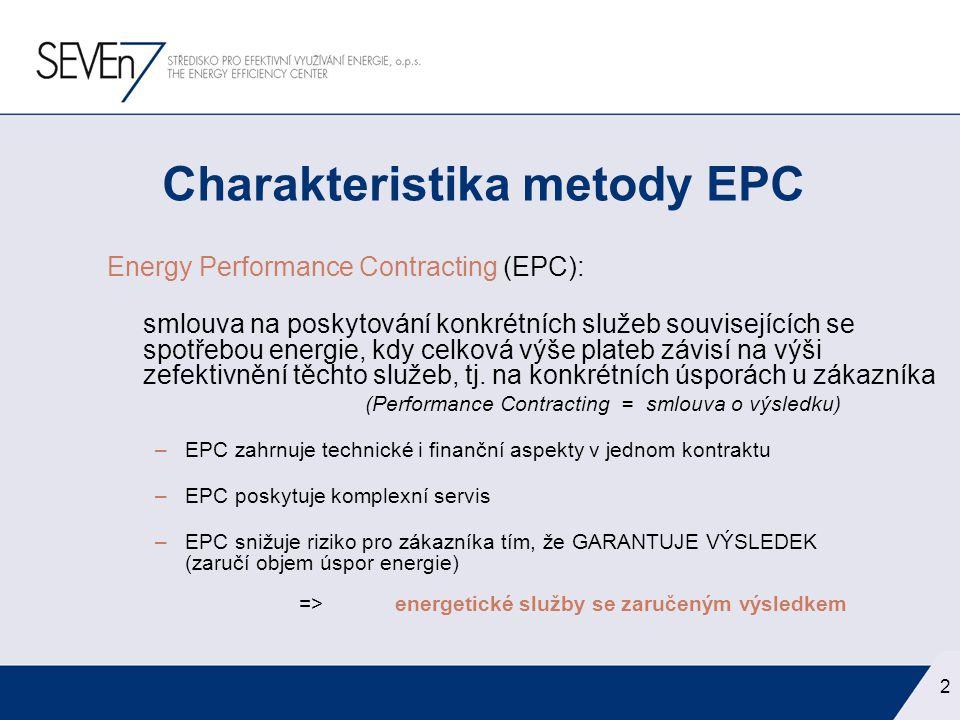 vypršení smlouvy instalace opatření provozní náklady s použitím EPC úspory zaručené úspory jako objem investic výhoda pro zákazníka bez použití PFC čas Charakteristika metody EPC 3
