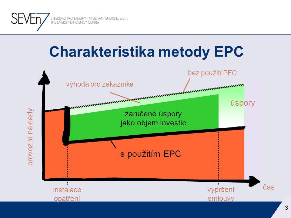 –důkladná analýza současného stavu energetického hospodářství a návrh úsporných opatření –příprava projektu a jeho financování –realizace navržených opatření (projekt, výstavba, uvedení do provozu, případně provozování zařízení) –dlouhodobé záruky na provoz a účinnost zařízení (úspory) –provoz a údržba (zaškolení a dohled a/nebo provozování) –sledování a vyhodnocování spotřeby energie Obsah smluv o poskytování energetických služeb 14