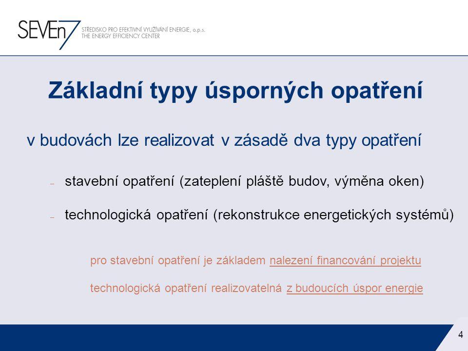 - typ opatření - trvání smluvního vztahu souvislost s dobou návratnosti – základ v systému MaR, optimalizace spotřeby v jednotlivých částech objektů, změna topného média, rekonstrukce zdroje energie atd.