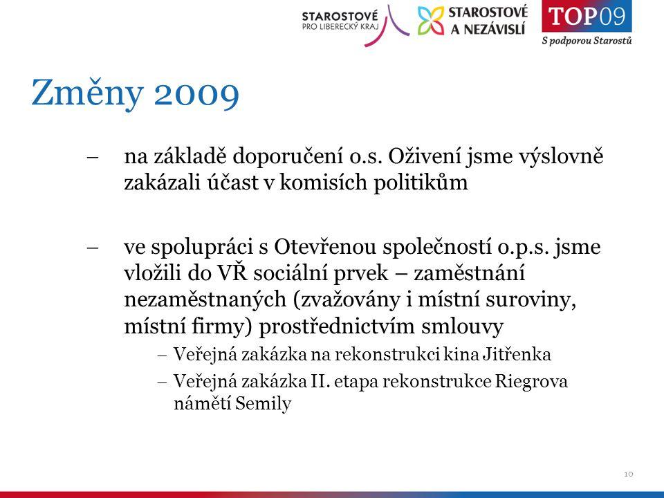 10 Změny 2009  na základě doporučení o.s. Oživení jsme výslovně zakázali účast v komisích politikům  ve spolupráci s Otevřenou společností o.p.s. js