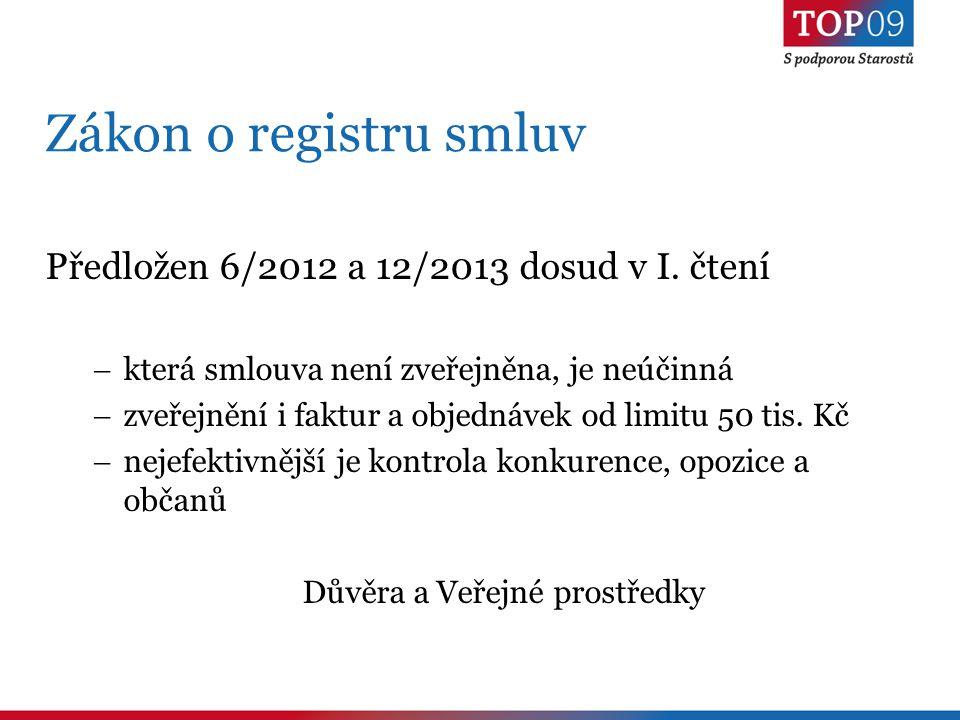 Zákon o registru smluv Předložen 6/2012 a 12/2013 dosud v I. čtení  která smlouva není zveřejněna, je neúčinná  zveřejnění i faktur a objednávek od