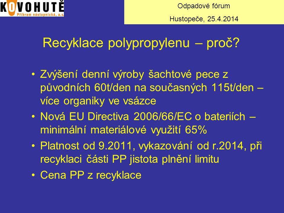 Recyklace polypropylenu – proč? Zvýšení denní výroby šachtové pece z původních 60t/den na současných 115t/den – více organiky ve vsázce Nová EU Direct