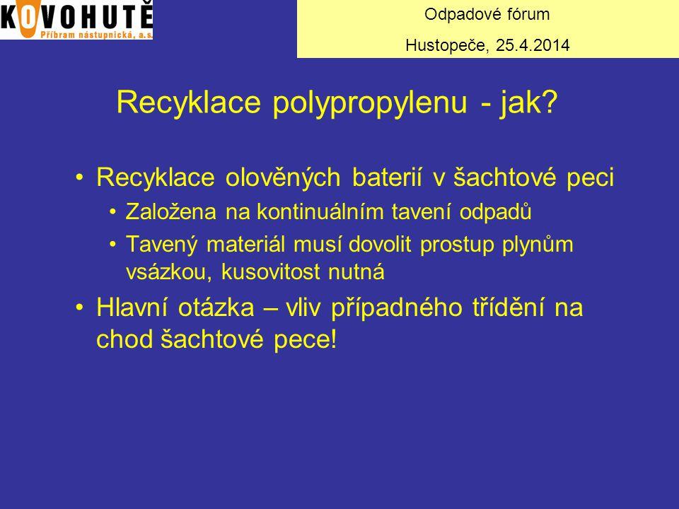 Recyklace polypropylenu - jak? Recyklace olověných baterií v šachtové peci Založena na kontinuálním tavení odpadů Tavený materiál musí dovolit prostup