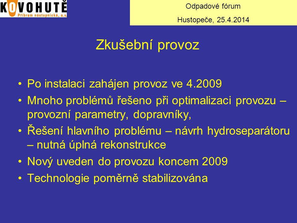 Zkušební provoz Po instalaci zahájen provoz ve 4.2009 Mnoho problémů řešeno při optimalizaci provozu – provozní parametry, dopravníky, Řešení hlavního