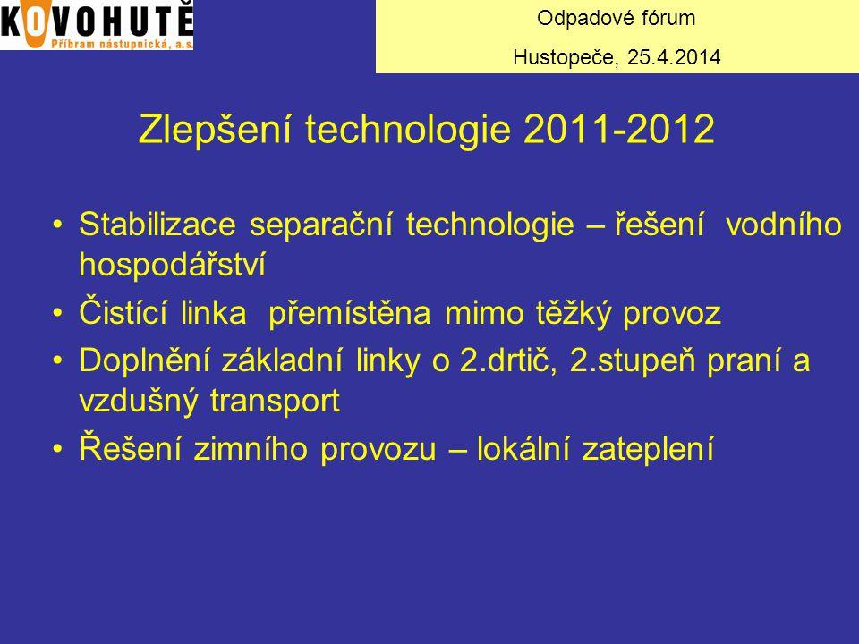 Zlepšení technologie 2011-2012 Stabilizace separační technologie – řešení vodního hospodářství Čistící linka přemístěna mimo těžký provoz Doplnění zák