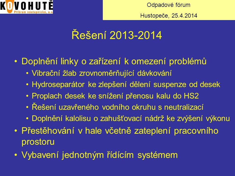 Řešení 2013-2014 Doplnění linky o zařízení k omezení problémů Vibrační žlab zrovnoměrňující dávkování Hydroseparátor ke zlepšení dělení suspenze od de