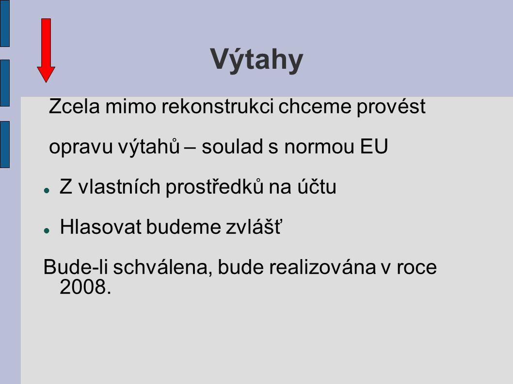 Výtahy Zcela mimo rekonstrukci chceme provést opravu výtahů – soulad s normou EU Z vlastních prostředků na účtu Hlasovat budeme zvlášť Bude-li schválena, bude realizována v roce 2008.
