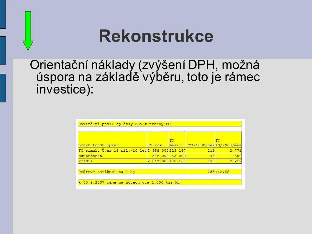 Rekonstrukce Orientační náklady (zvýšení DPH, možná úspora na základě výběru, toto je rámec investice):