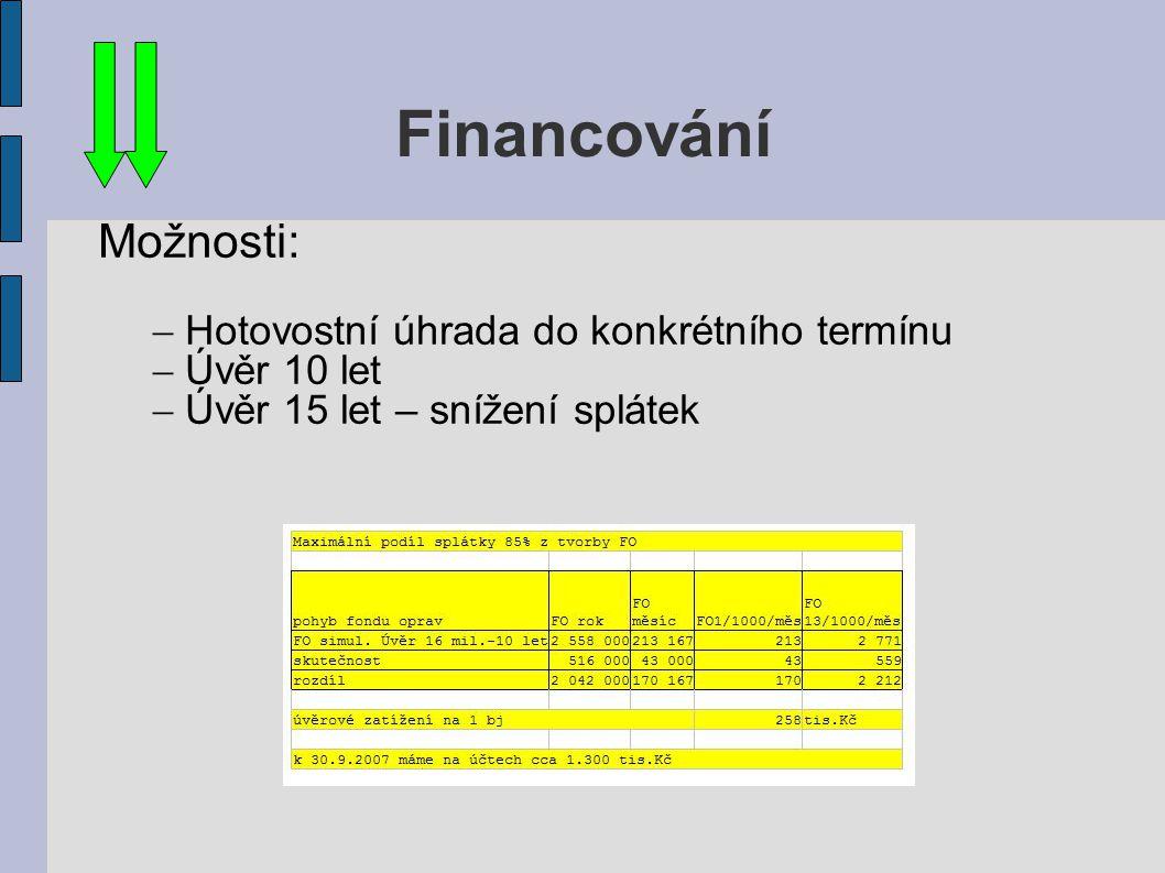 Financování Možnosti:  Hotovostní úhrada do konkrétního termínu  Úvěr 10 let  Úvěr 15 let – snížení splátek