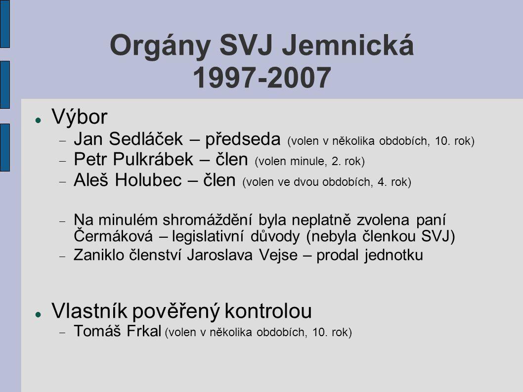 Orgány SVJ Jemnická 1997-2007 Výbor  Jan Sedláček – předseda (volen v několika obdobích, 10.