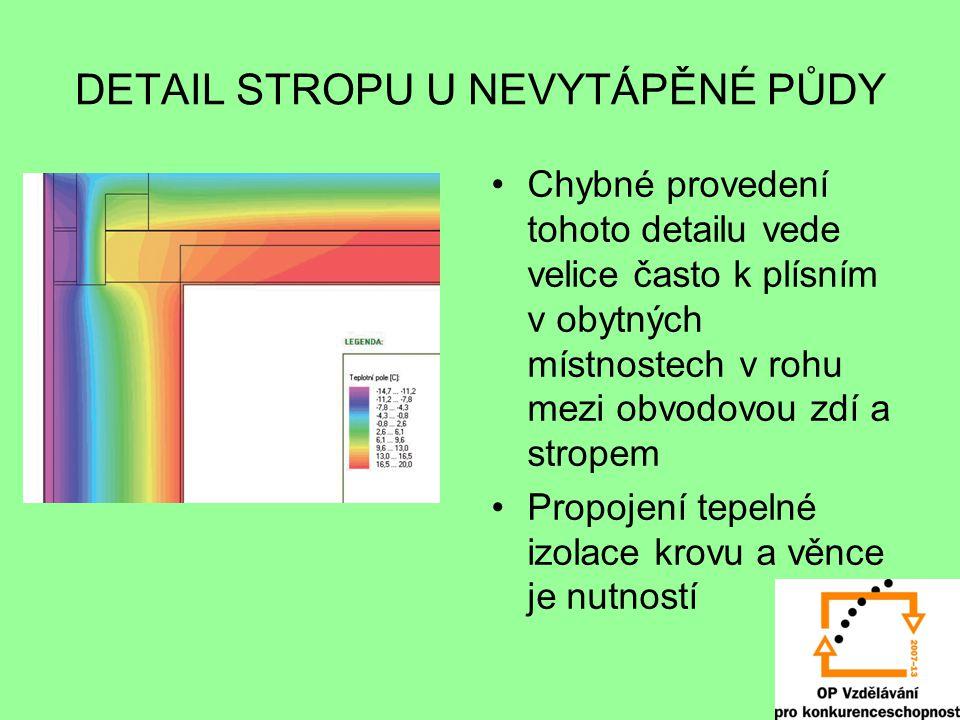 DETAIL STROPU U NEVYTÁPĚNÉ PŮDY Chybné provedení tohoto detailu vede velice často k plísním v obytných místnostech v rohu mezi obvodovou zdí a stropem