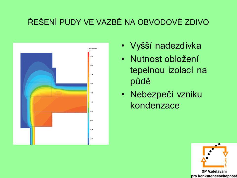 ŘEŠENÍ PŮDY VE VAZBĚ NA OBVODOVÉ ZDIVO Vyšší nadezdívka Nutnost obložení tepelnou izolací na půdě Nebezpečí vzniku kondenzace