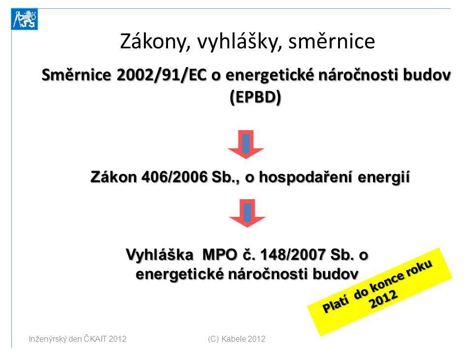 Zákony, vyhlášky, směrnice Směrnice 2002/91/EC o energetické náročnosti budov (EPBD) Zákon 406/2006 Sb., o hospodaření energií Vyhláška MPO č. 148/200