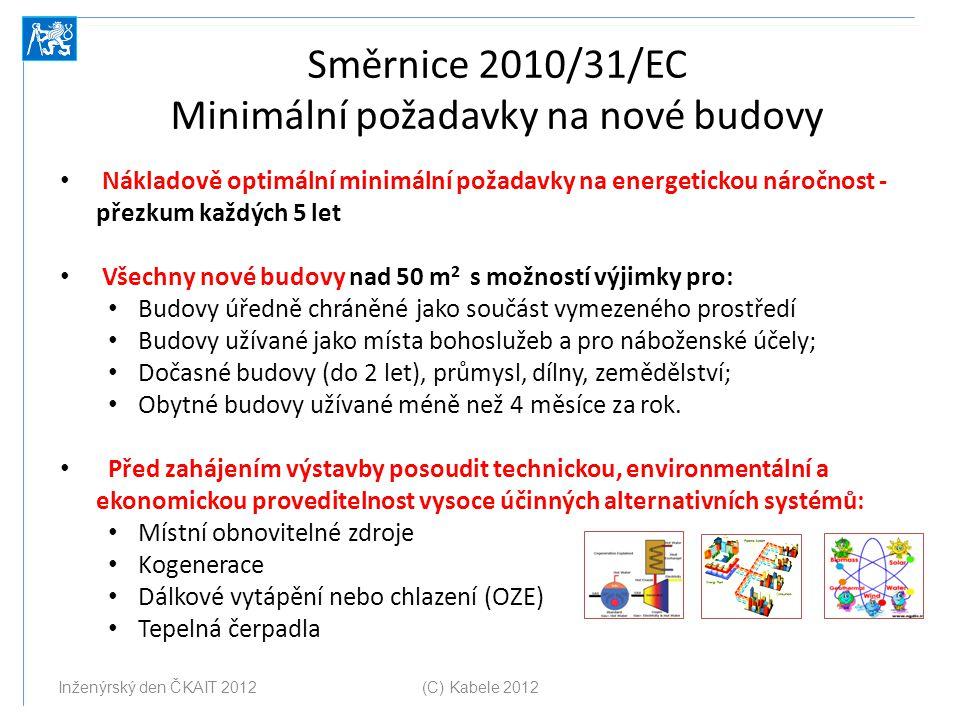 Směrnice 2010/31/EC Minimální požadavky na nové budovy Nákladově optimální minimální požadavky na energetickou náročnost - přezkum každých 5 let Všech