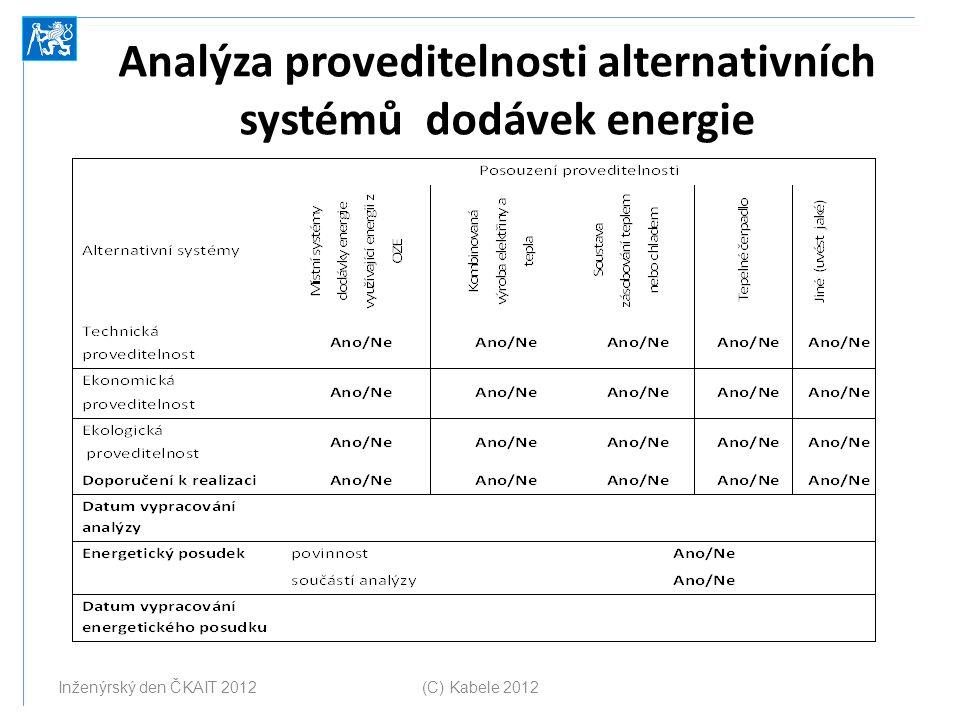 Analýza proveditelnosti alternativních systémů dodávek energie Inženýrský den ČKAIT 2012 (C) Kabele 2012