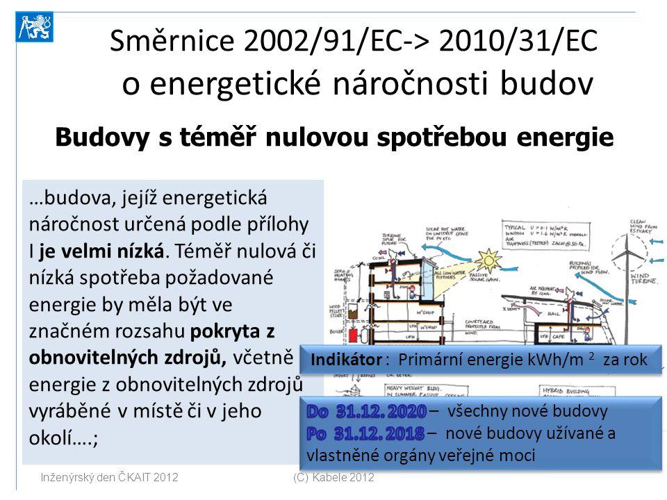 Směrnice 2002/91/EC-> 2010/31/EC o energetické náročnosti budov …budova, jejíž energetická náročnost určená podle přílohy I je velmi nízká. Téměř nulo
