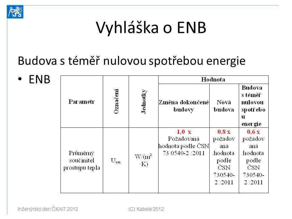 Vyhláška o ENB Budova s téměř nulovou spotřebou energie ENB Inženýrský den ČKAIT 2012 (C) Kabele 2012