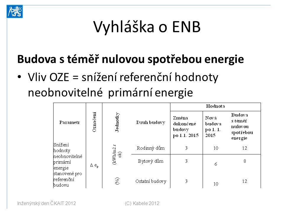 Vyhláška o ENB Budova s téměř nulovou spotřebou energie Vliv OZE = snížení referenční hodnoty neobnovitelné primární energie Inženýrský den ČKAIT 2012