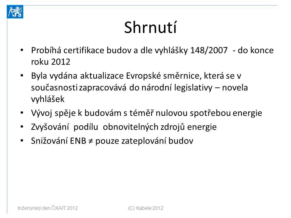 Shrnutí Probíhá certifikace budov a dle vyhlášky 148/2007 - do konce roku 2012 Byla vydána aktualizace Evropské směrnice, která se v současnosti zapra