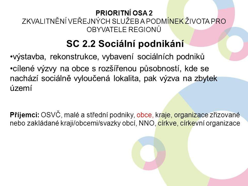 SC 2.2 Sociální podnikání výstavba, rekonstrukce, vybavení sociálních podniků cílené výzvy na obce s rozšířenou působností, kde se nachází sociálně vy