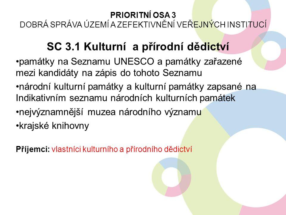 SC 3.1 Kulturní a přírodní dědictví památky na Seznamu UNESCO a památky zařazené mezi kandidáty na zápis do tohoto Seznamu národní kulturní památky a