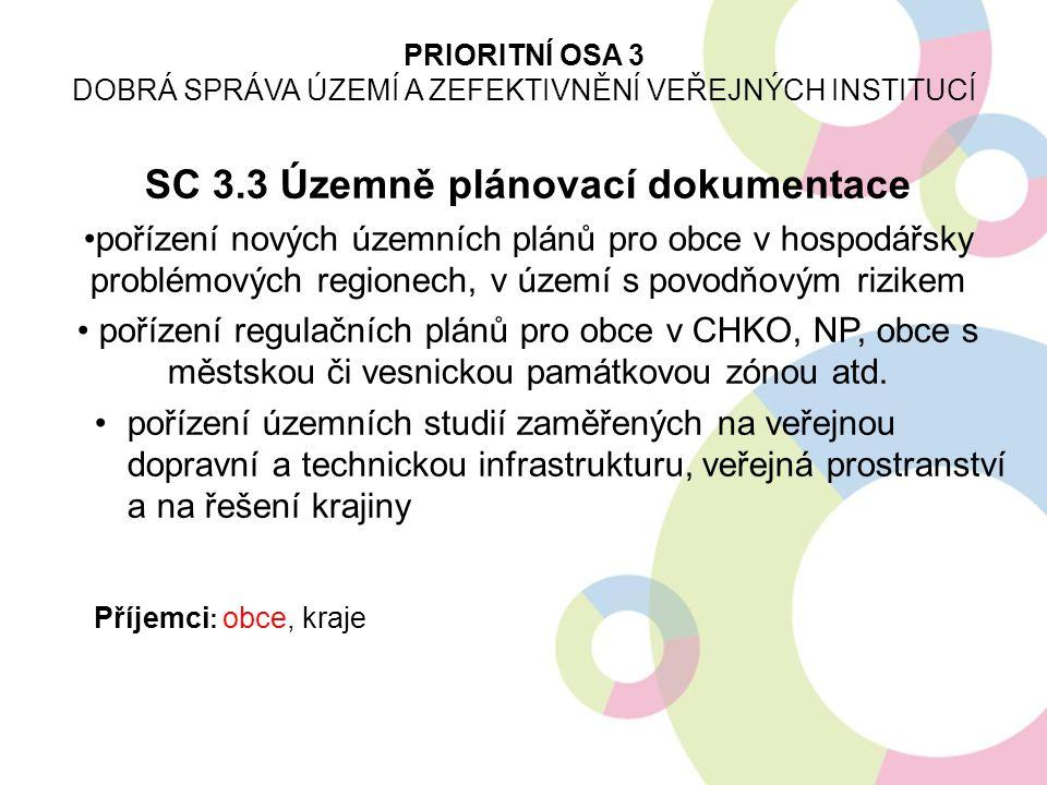 SC 3.3 Územně plánovací dokumentace pořízení nových územních plánů pro obce v hospodářsky problémových regionech, v území s povodňovým rizikem pořízen