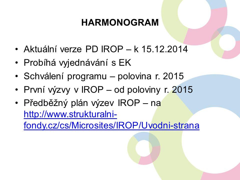 HARMONOGRAM Aktuální verze PD IROP – k 15.12.2014 Probíhá vyjednávání s EK Schválení programu – polovina r. 2015 První výzvy v IROP – od poloviny r. 2