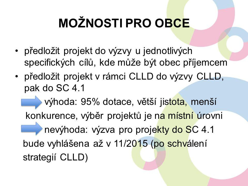MOŽNOSTI PRO OBCE předložit projekt do výzvy u jednotlivých specifických cílů, kde může být obec příjemcem předložit projekt v rámci CLLD do výzvy CLL
