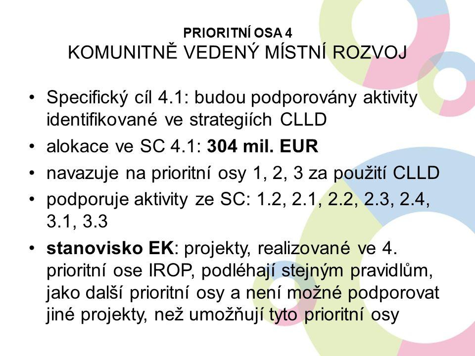 PRIORITNÍ OSA 4 KOMUNITNĚ VEDENÝ MÍSTNÍ ROZVOJ projekty budou doporučovat MAS v ČR nyní cca 180 MAS, z PRV 2007-2013 bylo podpořeno 112 kategorie příjemců jsou specifikovány v jednotlivých specifických cílech IROP Specifický cíl 4.2 - budou hrazeny režijní a animační náklady MAS za všechny programy alokace ve SC 4.2: 85 mil.