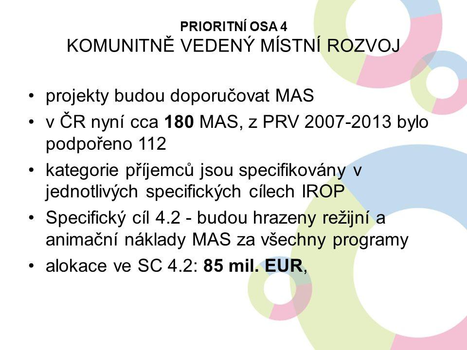 PRIORITNÍ OSA 4 KOMUNITNĚ VEDENÝ MÍSTNÍ ROZVOJ projekty budou doporučovat MAS v ČR nyní cca 180 MAS, z PRV 2007-2013 bylo podpořeno 112 kategorie příj