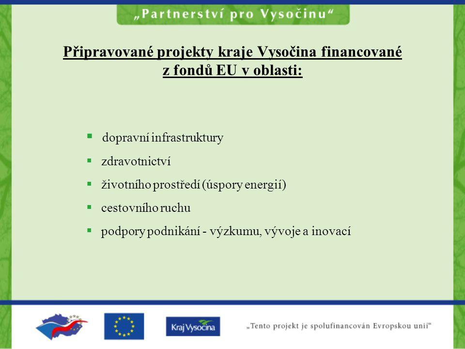 Připravované projekty kraje Vysočina financované z fondů EU v oblasti:  dopravní infrastruktury  zdravotnictví  životního prostředí (úspory energií)  cestovního ruchu  podpory podnikání - výzkumu, vývoje a inovací