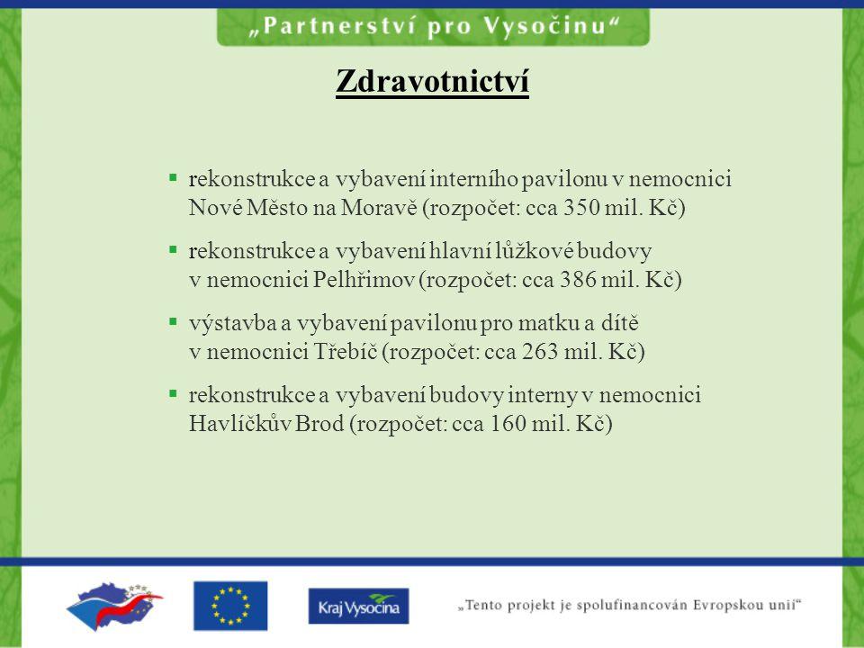 Zdravotnictví  rekonstrukce a vybavení interního pavilonu v nemocnici Nové Město na Moravě (rozpočet: cca 350 mil.