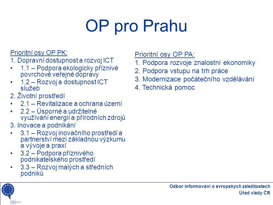 Odbor informování o evropských záležitostech Úřad vlády ČR OP pro Prahu Prioritní osy OP PK: 1. Dopravní dostupnost a rozvoj ICT 1.1 – Podpora ekologi