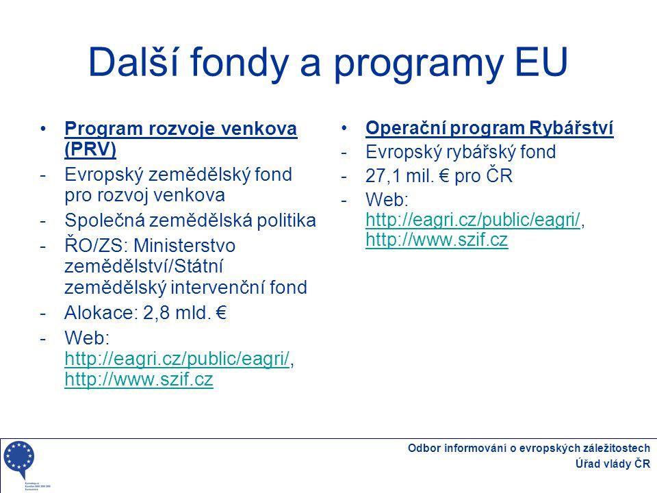 Odbor informování o evropských záležitostech Úřad vlády ČR Další fondy a programy EU Program rozvoje venkova (PRV) -Evropský zemědělský fond pro rozvo