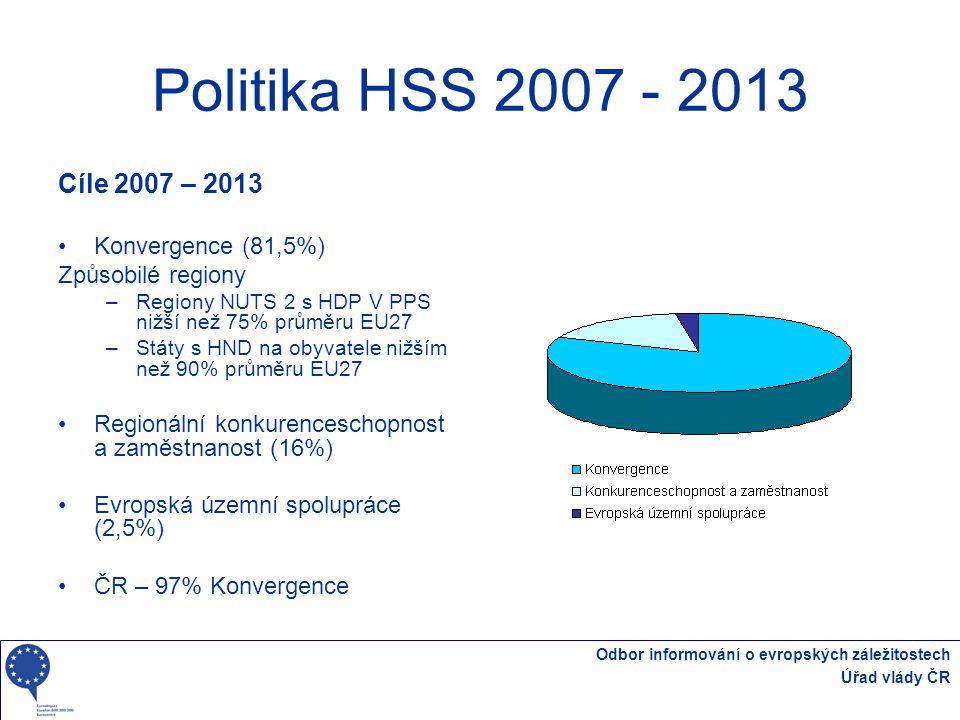 Odbor informování o evropských záležitostech Úřad vlády ČR Politika HSS 2007 - 2013 Cíle 2007 – 2013 Konvergence (81,5%) Způsobilé regiony –Regiony NU