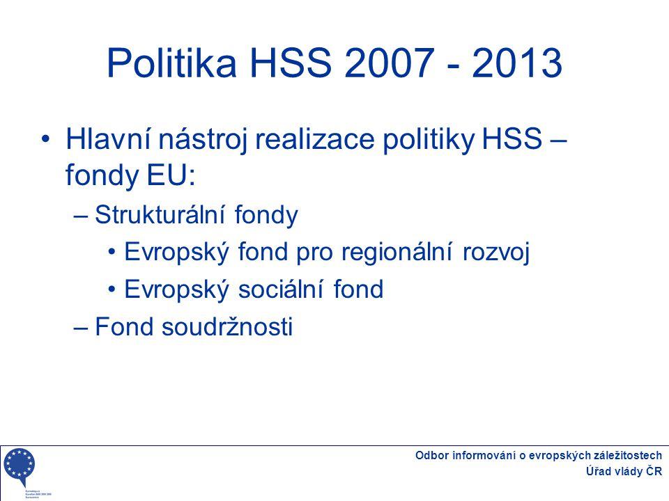 Odbor informování o evropských záležitostech Úřad vlády ČR Politika HSS 2007 - 2013 Hlavní nástroj realizace politiky HSS – fondy EU: –Strukturální fo