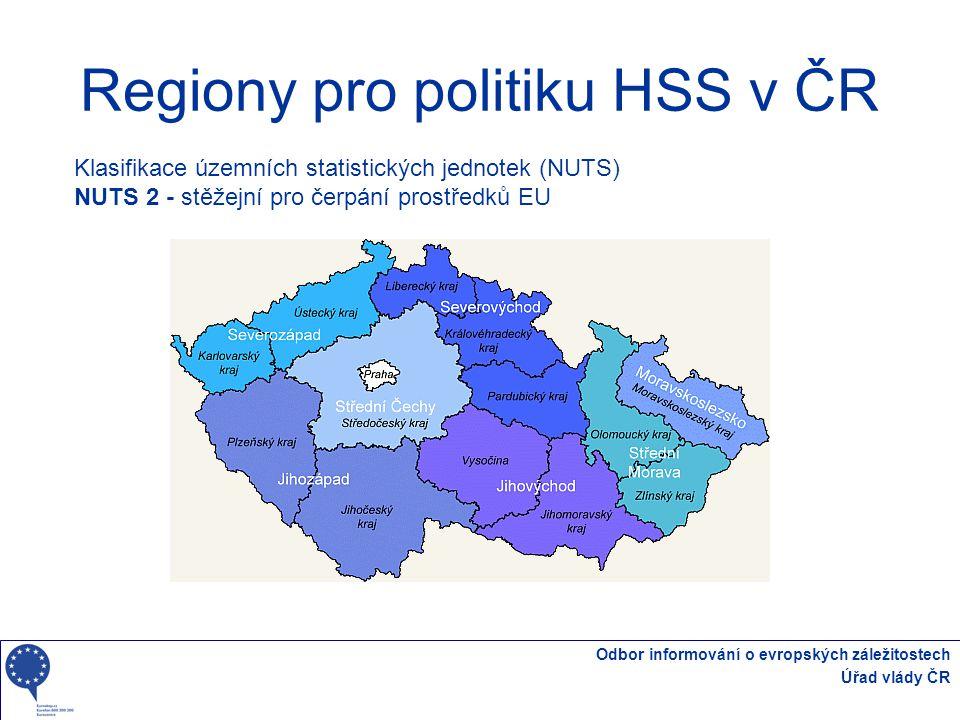 Odbor informování o evropských záležitostech Úřad vlády ČR Regiony pro politiku HSS v ČR Klasifikace územních statistických jednotek (NUTS) NUTS 2 - s