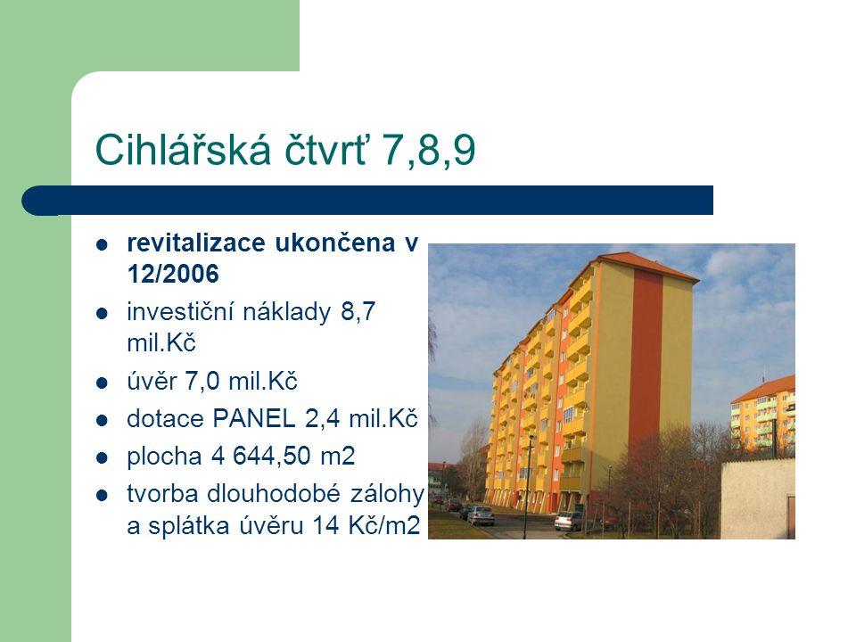Cihlářská čtvrť 7,8,9 revitalizace ukončena v 12/2006 investiční náklady 8,7 mil.Kč úvěr 7,0 mil.Kč dotace PANEL 2,4 mil.Kč plocha 4 644,50 m2 tvorba dlouhodobé zálohy a splátka úvěru 14 Kč/m2