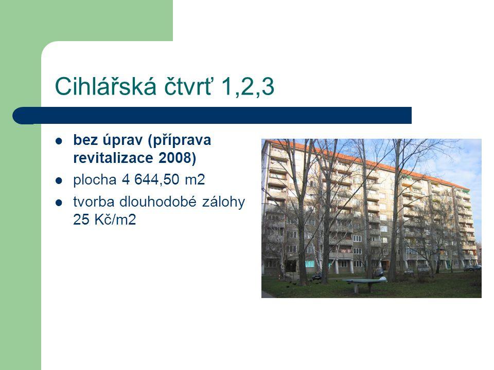 Cihlářská čtvrť 1,2,3 bez úprav (příprava revitalizace 2008) plocha 4 644,50 m2 tvorba dlouhodobé zálohy 25 Kč/m2