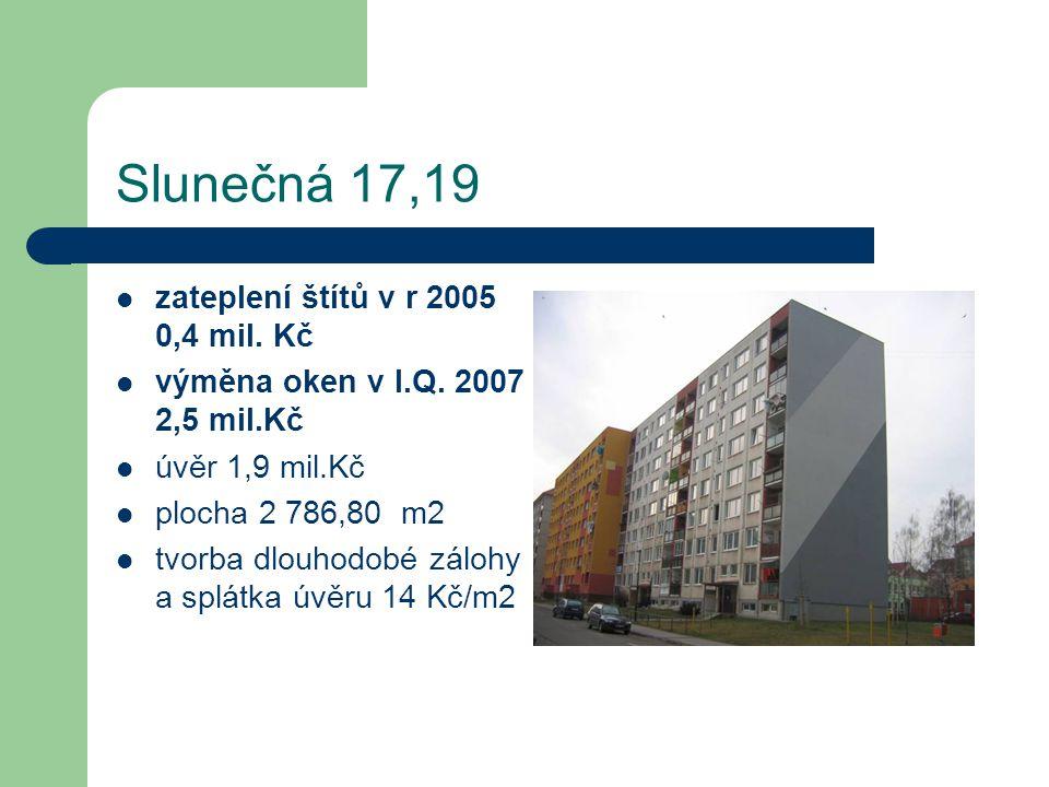 Slunečná 17,19 zateplení štítů v r 2005 0,4 mil. Kč výměna oken v I.Q.