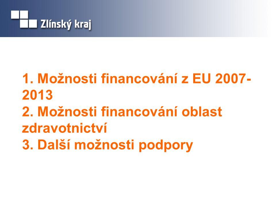 1. Možnosti financování z EU 2007- 2013 2. Možnosti financování oblast zdravotnictví 3.