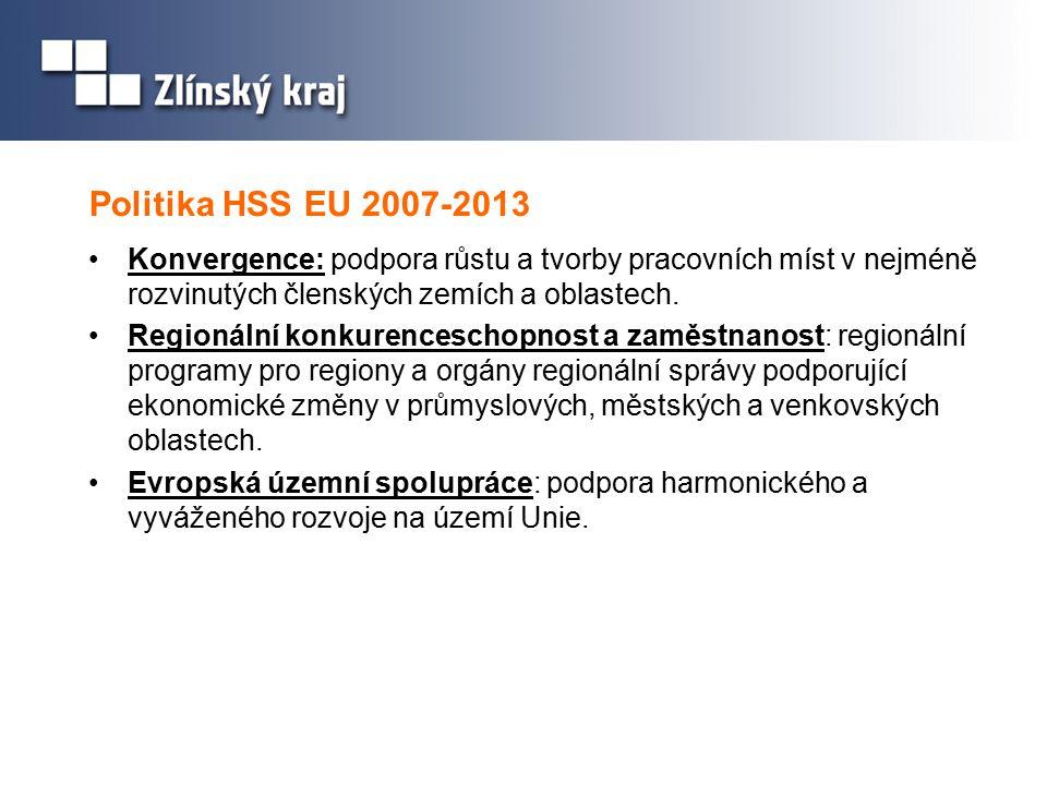 Politika HSS EU 2007-2013 Konvergence: podpora růstu a tvorby pracovních míst v nejméně rozvinutých členských zemích a oblastech.