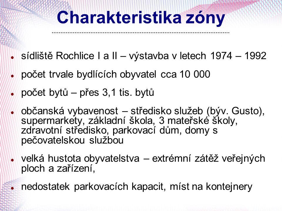 Charakteristika zóny sídliště Rochlice I a II – výstavba v letech 1974 – 1992 počet trvale bydlících obyvatel cca 10 000 počet bytů – přes 3,1 tis. by