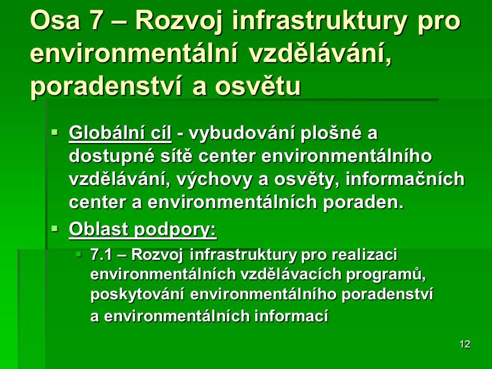 12 Osa 7 – Rozvoj infrastruktury pro environmentální vzdělávání, poradenství a osvětu  Globální cíl - vybudování plošné a dostupné sítě center environmentálního vzdělávání, výchovy a osvěty, informačních center a environmentálních poraden.
