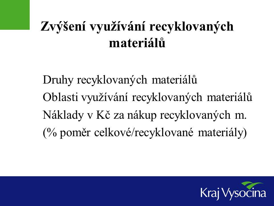 Recyklované materiály Kancelářské potřeby (obálky, záznamní knihy, ekosešity, rychlovazače, odkládací mapy s klopami a bez, spisové papírové desky s tkanicemi, archivní pořadače a krabice, obyčejné pákové a závěsné pořadače, balicí papír) Renovace tonerů využívá 62,5 % tiskáren Tisk na recyklovaný papír se zatím nevyužívá (uvažuje se zavedení během 2.pol.