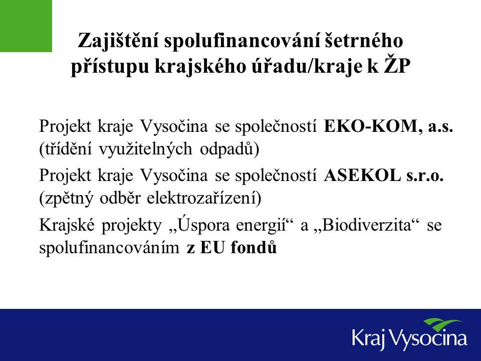 Projekt se společností EKO-KOM, a.s.