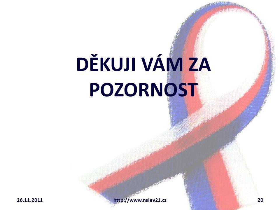 26.11.2011http://www.nslev21.cz20 DĚKUJI VÁM ZA POZORNOST