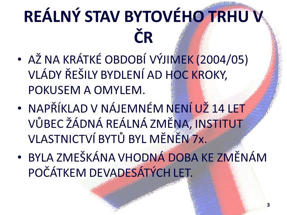 REÁLNÝ STAV BYTOVÉHO TRHU V ČR AŽ NA KRÁTKÉ OBDOBÍ VÝJIMEK (2004/05) VLÁDY ŘEŠILY BYDLENÍ AD HOC KROKY, POKUSEM A OMYLEM.